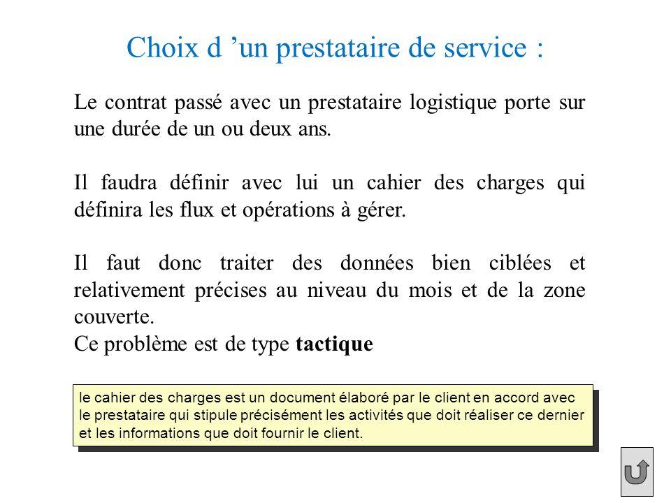 Choix d 'un prestataire de service :
