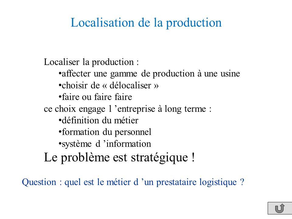 Localisation de la production