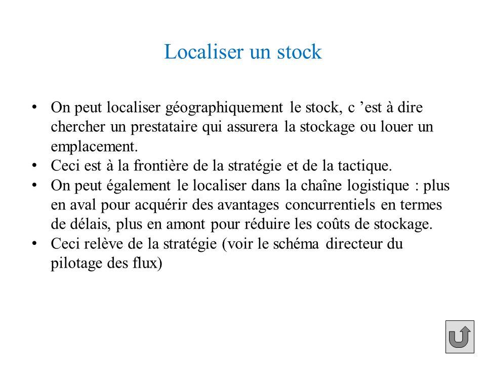 Localiser un stock