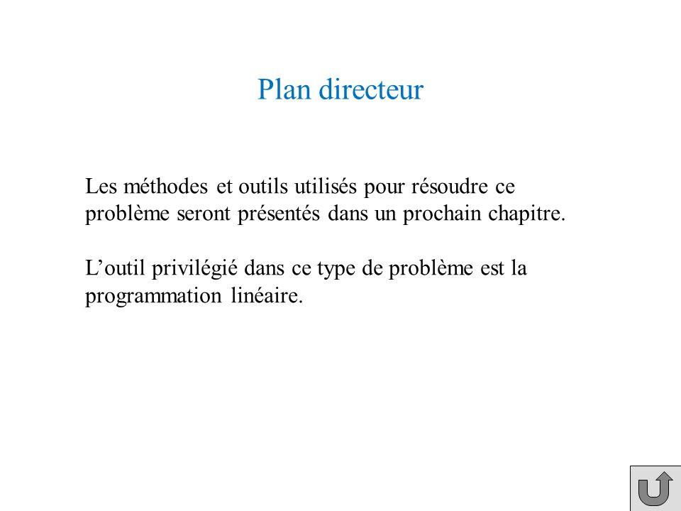 Plan directeur Les méthodes et outils utilisés pour résoudre ce problème seront présentés dans un prochain chapitre.