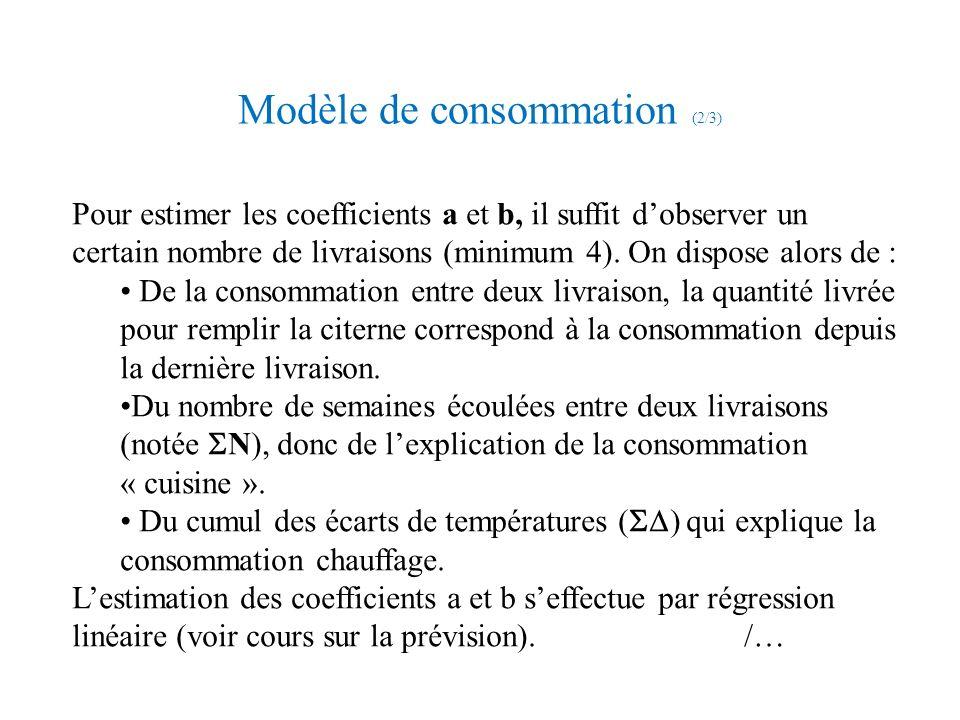 Modèle de consommation (2/3)