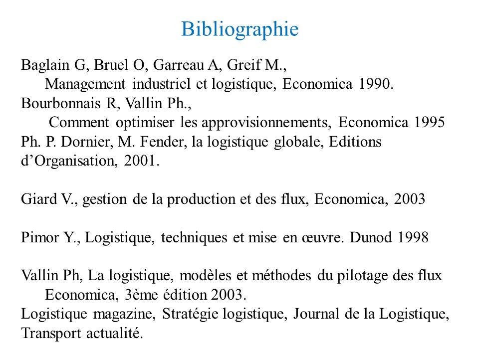 Bibliographie Baglain G, Bruel O, Garreau A, Greif M.,