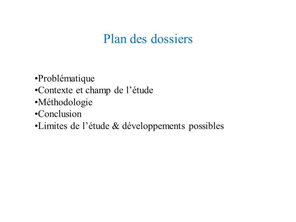 Plan des dossiers Problématique Contexte et champ de l'étude