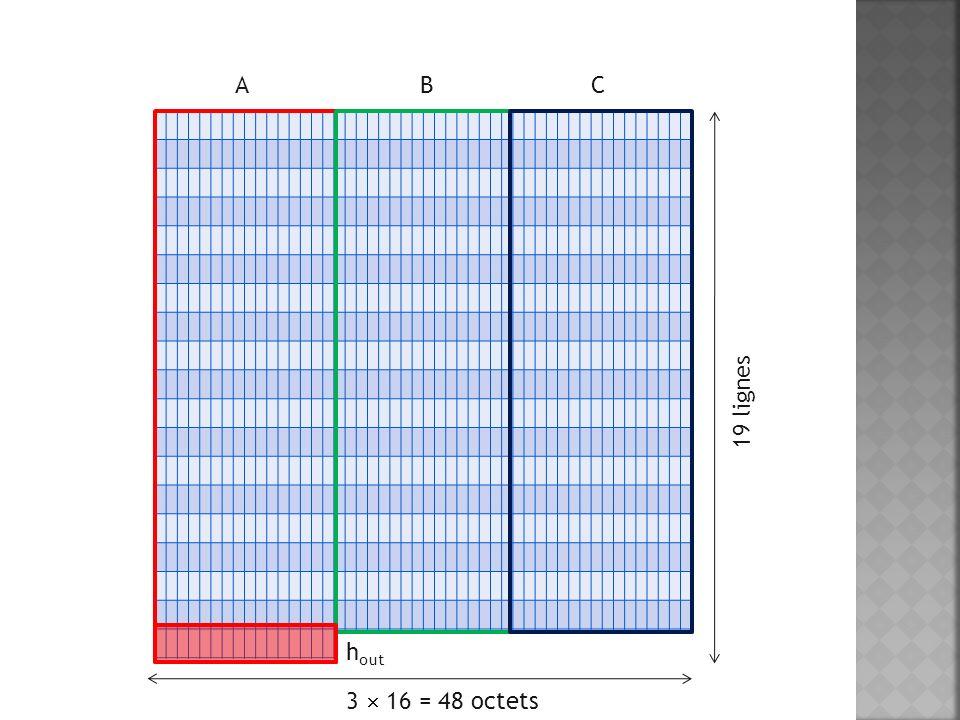 A B C 19 lignes hout 3  16 = 48 octets