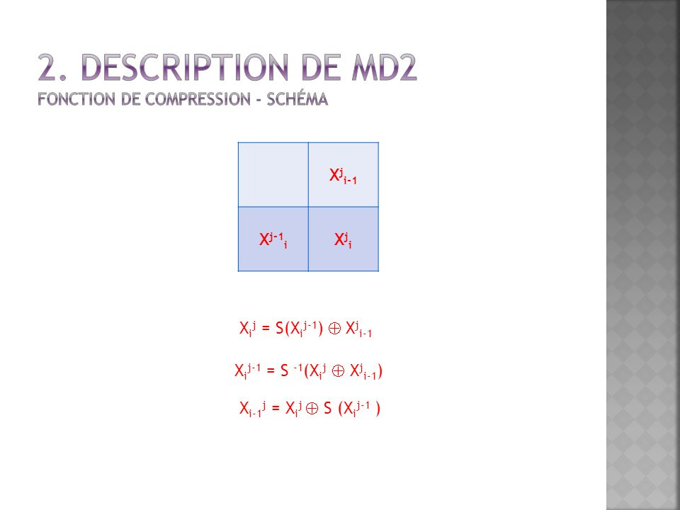 2. Description de MD2 Fonction de Compression - Schéma