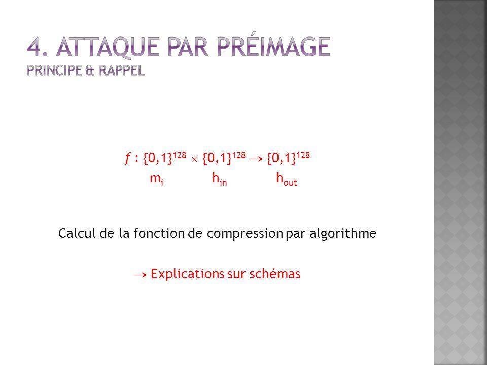 4. Attaque Par Préimage Principe & Rappel