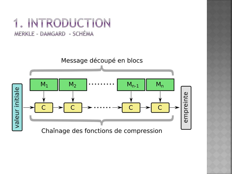1. Introduction Merkle – Damgard - Schéma