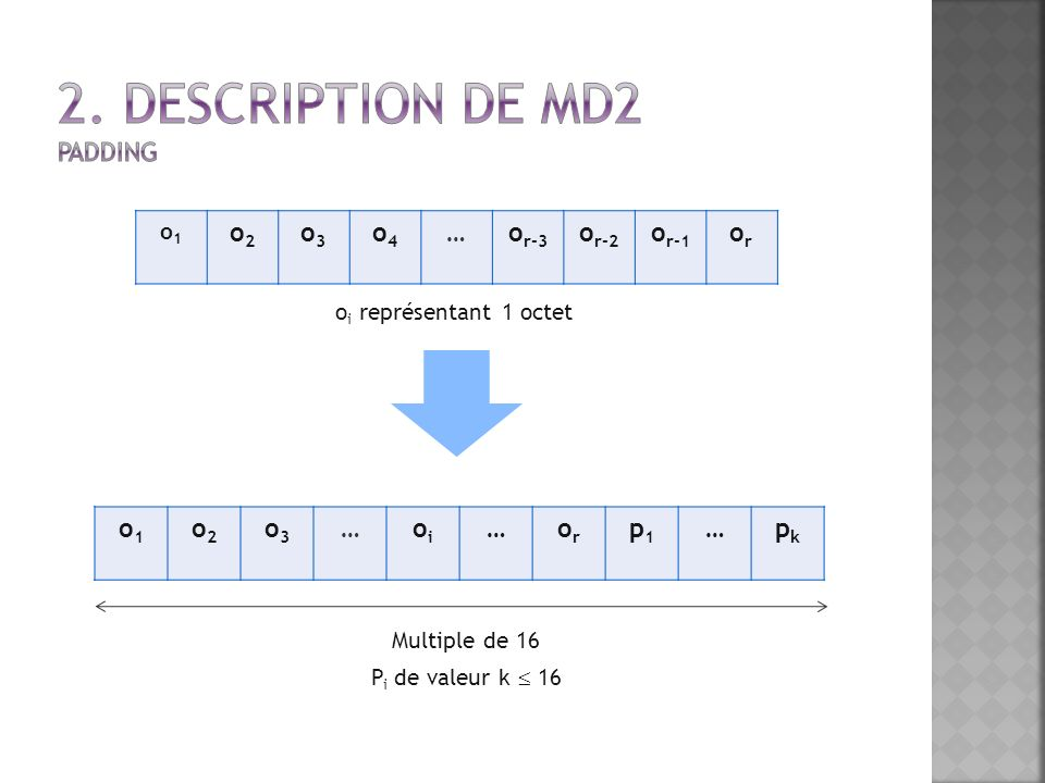 2. Description de MD2 Padding