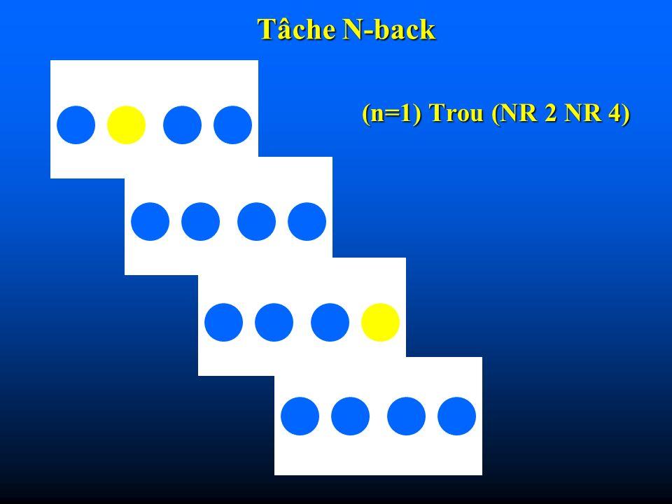 Tâche N-back (n=1) Trou (NR 2 NR 4)