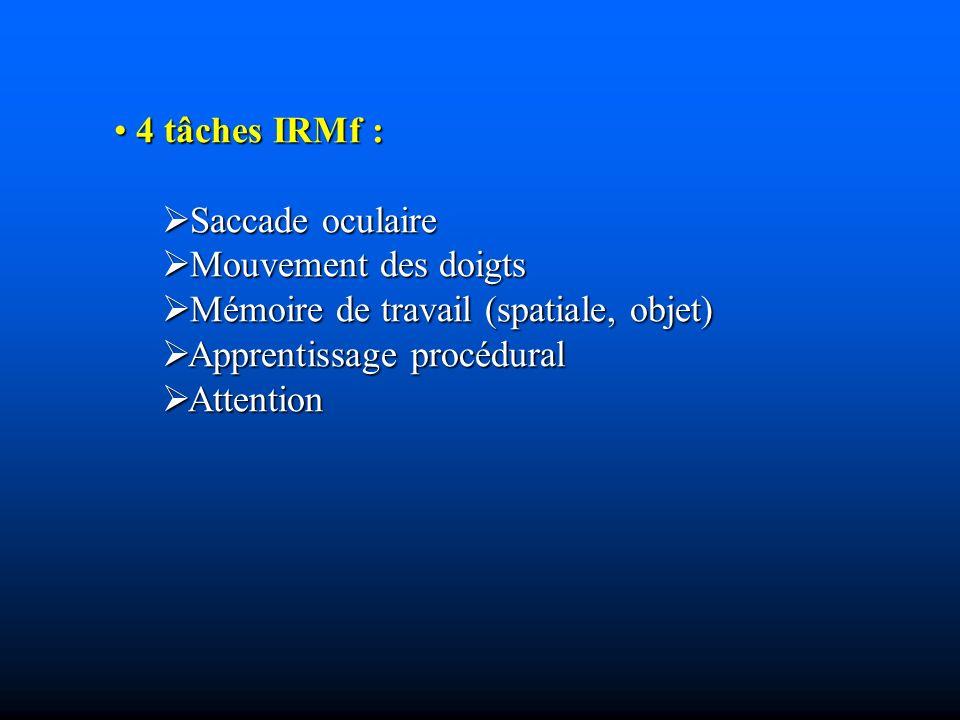 4 tâches IRMf : Saccade oculaire. Mouvement des doigts. Mémoire de travail (spatiale, objet) Apprentissage procédural.