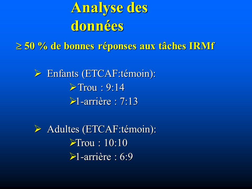 Analyse des données  50 % de bonnes réponses aux tâches IRMf