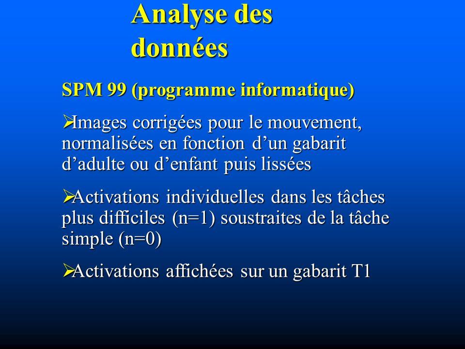 Analyse des données SPM 99 (programme informatique)