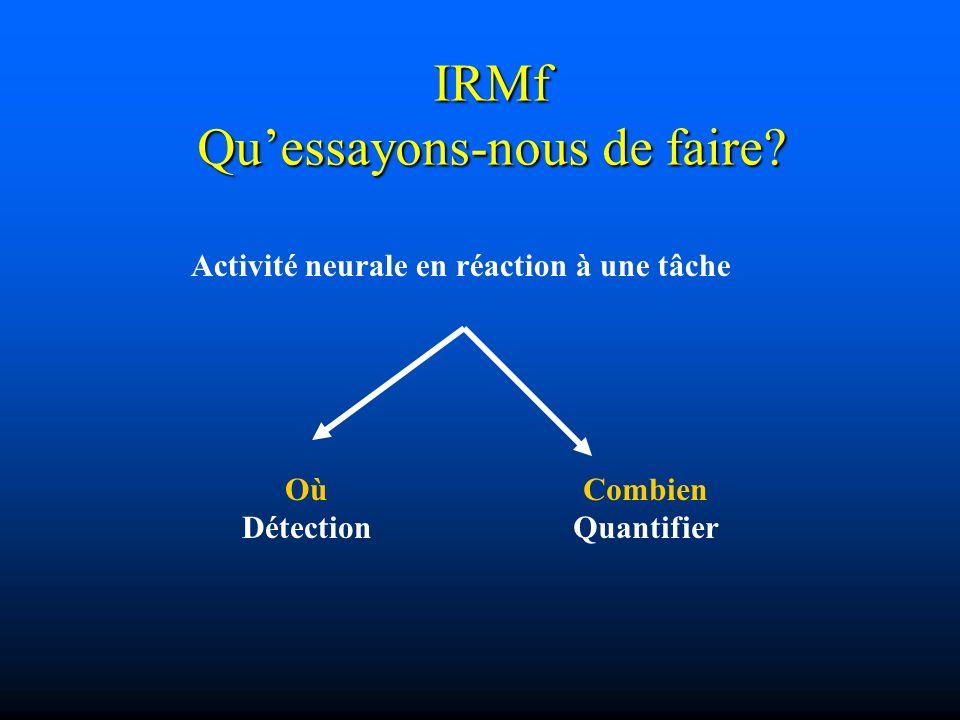 IRMf Qu'essayons-nous de faire