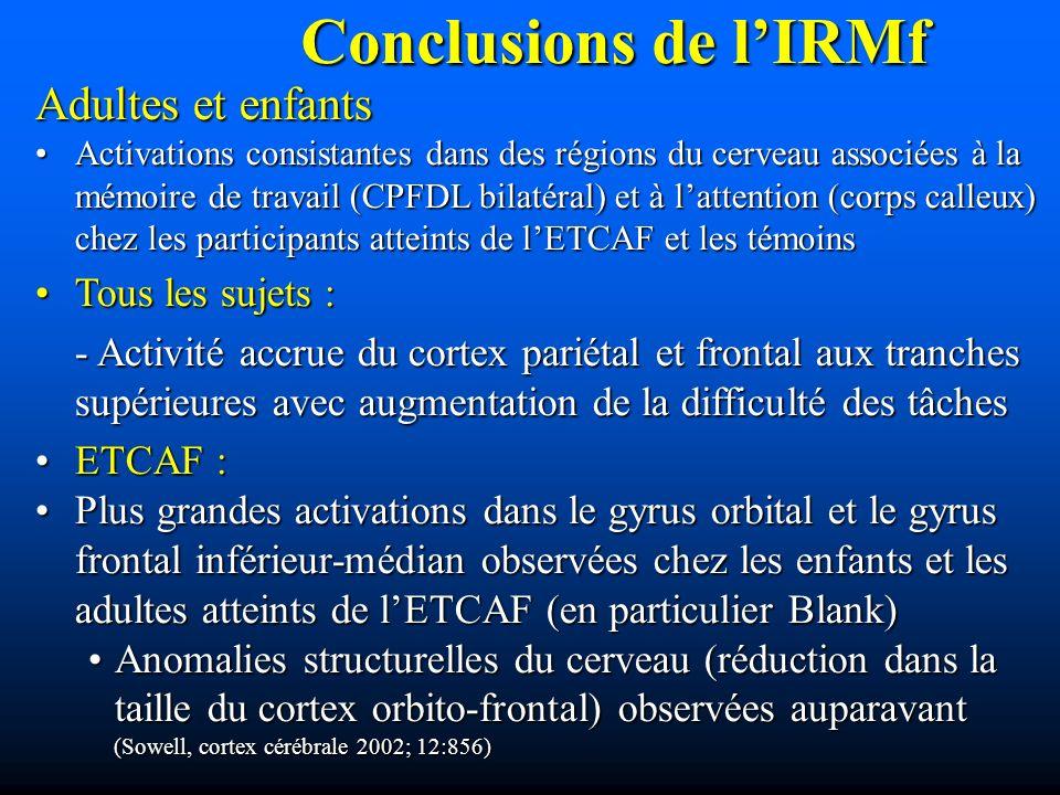 Conclusions de l'IRMf Adultes et enfants Tous les sujets :