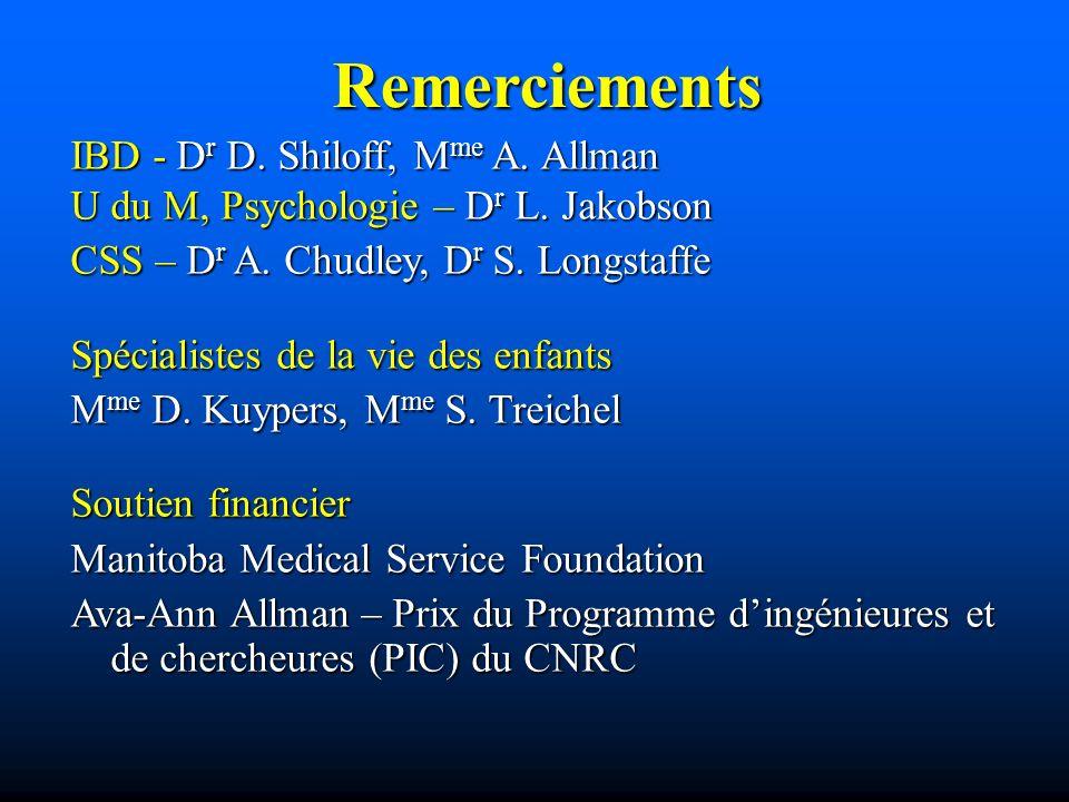 Remerciements IBD - Dr D. Shiloff, Mme A. Allman