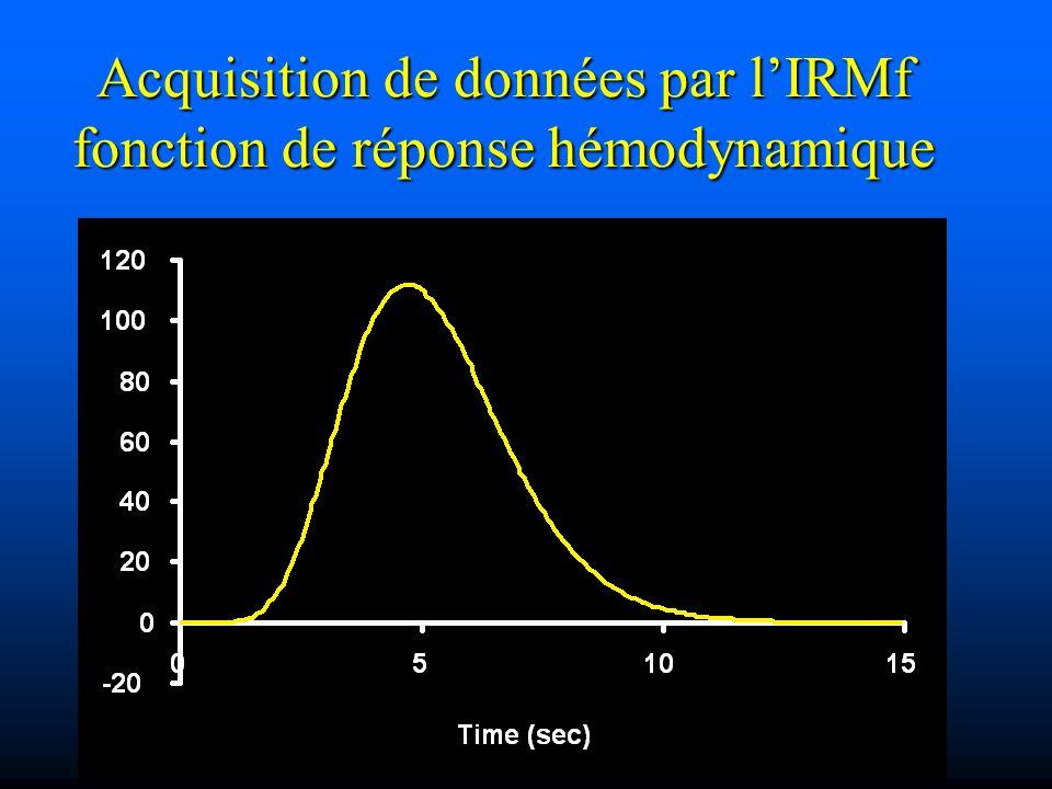 Acquisition de données par l'IRMf fonction de réponse hémodynamique
