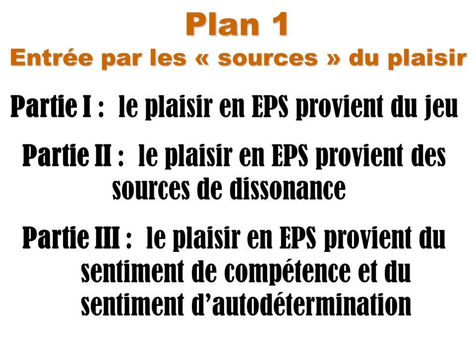 Plan 1 Entrée par les « sources » du plaisir