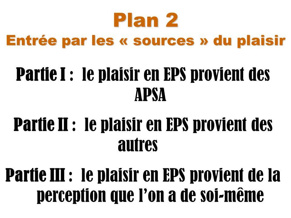 Plan 2 Entrée par les « sources » du plaisir