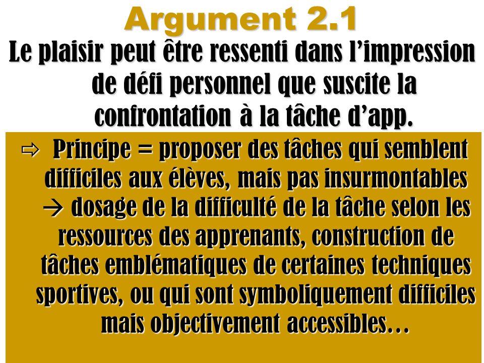 Argument 2.1 Le plaisir peut être ressenti dans l'impression de défi personnel que suscite la confrontation à la tâche d'app.