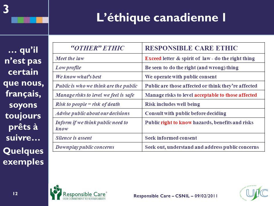 3 L'éthique canadienne 1. … qu'il n'est pas certain que nous, français, soyons toujours prêts à suivre…