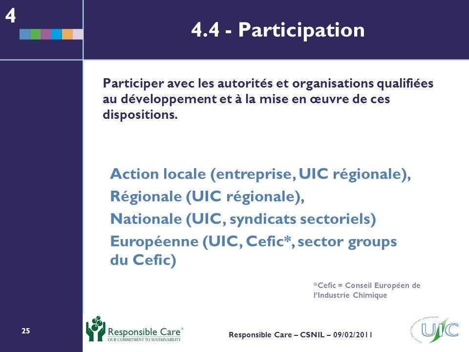 4 4.4 - Participation Action locale (entreprise, UIC régionale),