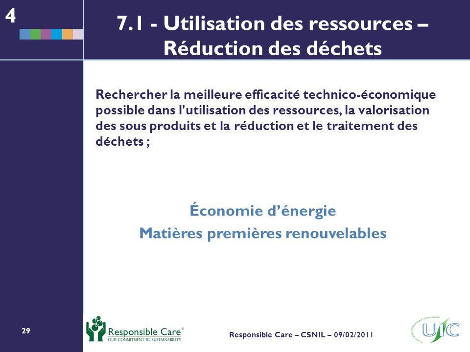 7.1 - Utilisation des ressources – Réduction des déchets