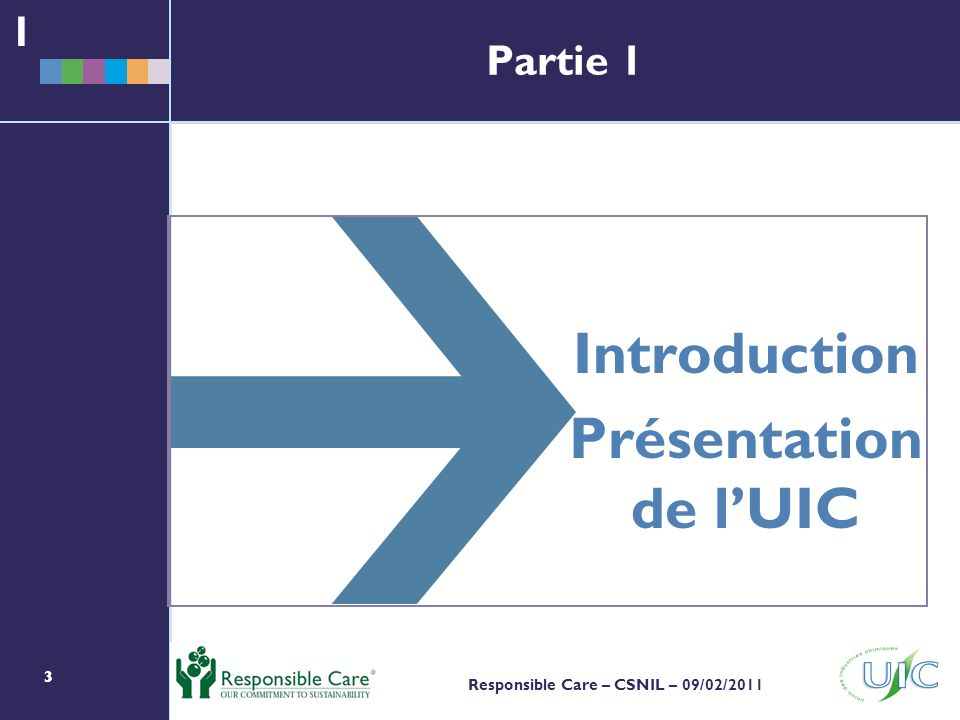 Introduction Présentation de l'UIC