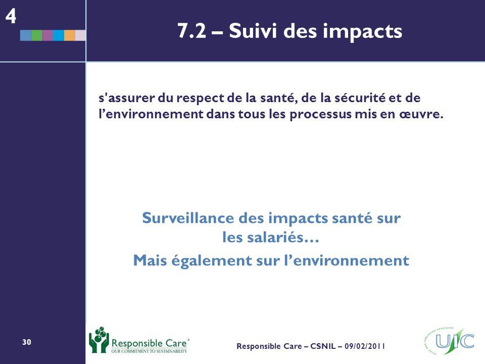 4 7.2 – Suivi des impacts. s assurer du respect de la santé, de la sécurité et de l'environnement dans tous les processus mis en œuvre.