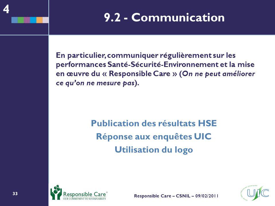 Publication des résultats HSE Réponse aux enquêtes UIC