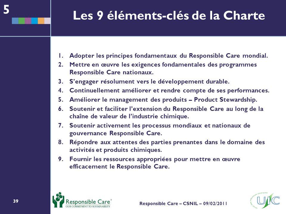 Les 9 éléments-clés de la Charte