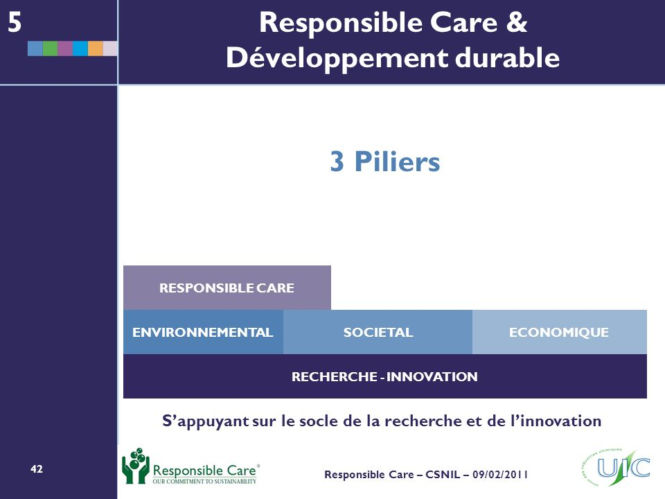 Responsible Care & Développement durable