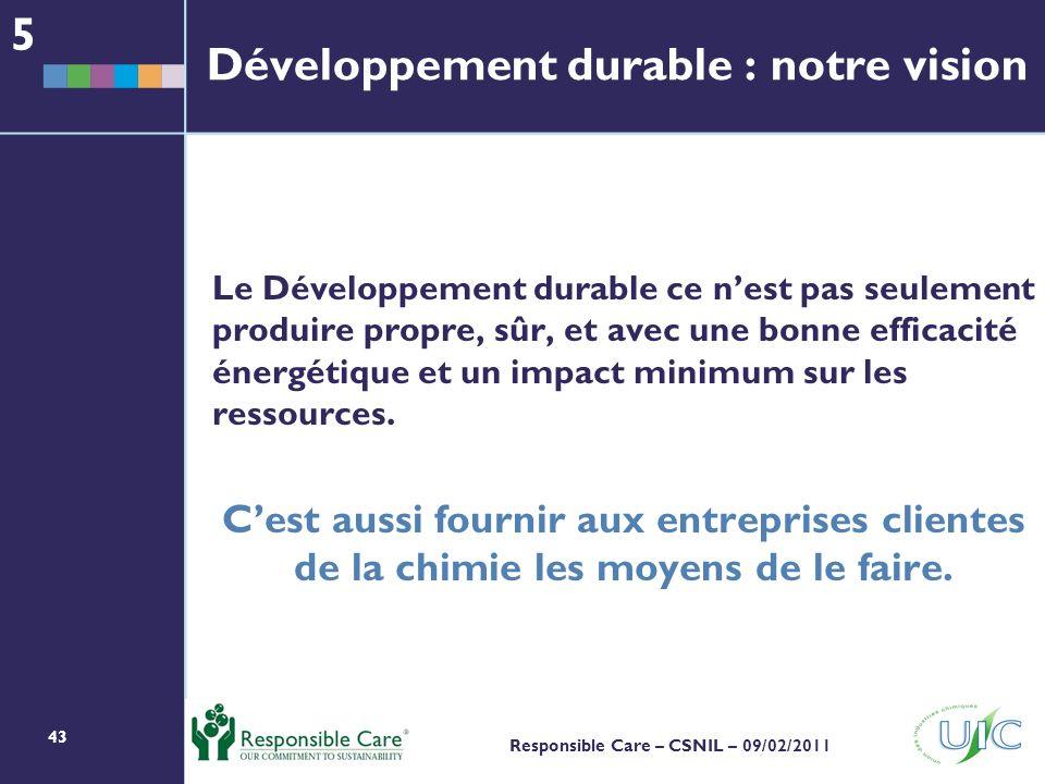Développement durable : notre vision