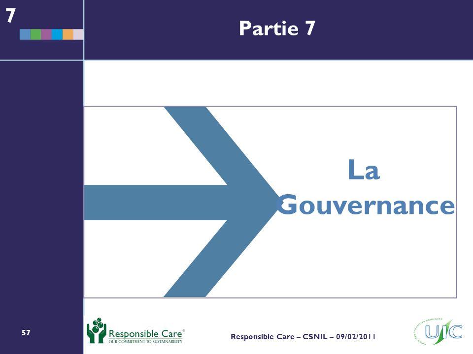 7 Partie 7 La Gouvernance