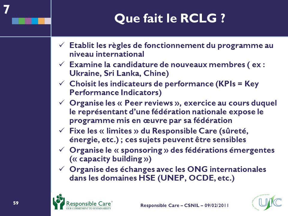 7 Que fait le RCLG Etablit les règles de fonctionnement du programme au niveau international.