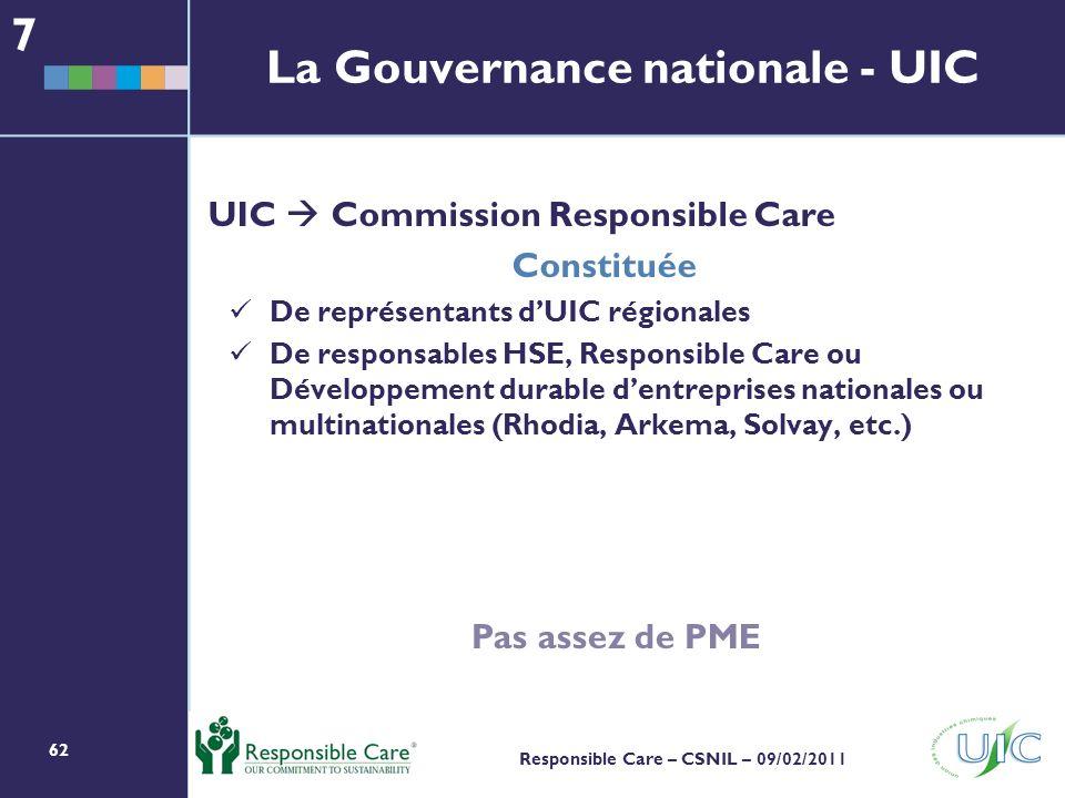 La Gouvernance nationale - UIC