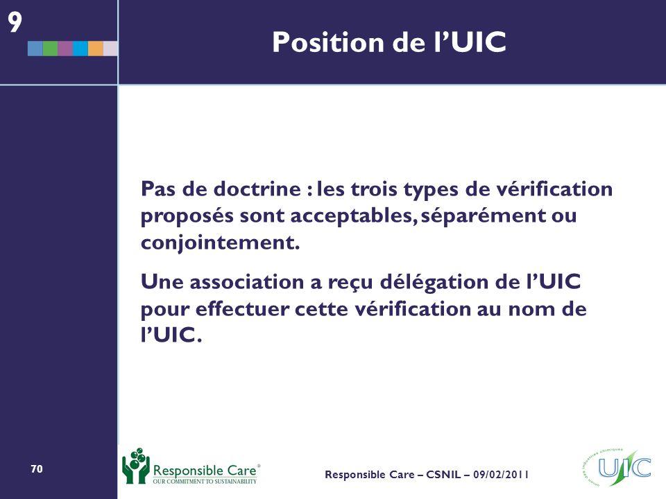 9 Position de l'UIC. Pas de doctrine : les trois types de vérification proposés sont acceptables, séparément ou conjointement.