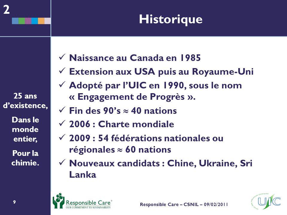 2 Historique Naissance au Canada en 1985