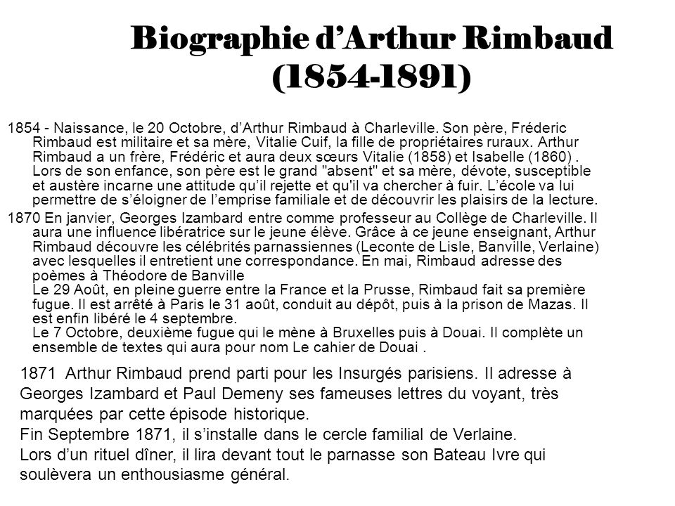 Biographie d'Arthur Rimbaud (1854-1891)