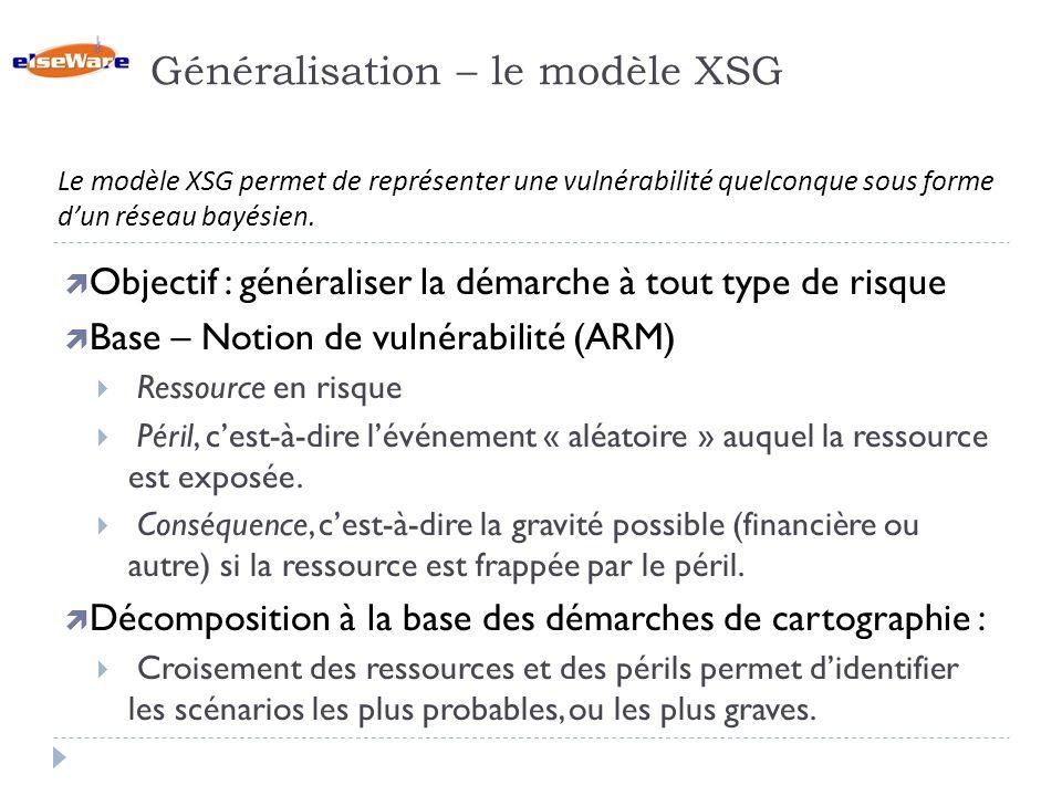 Généralisation – le modèle XSG