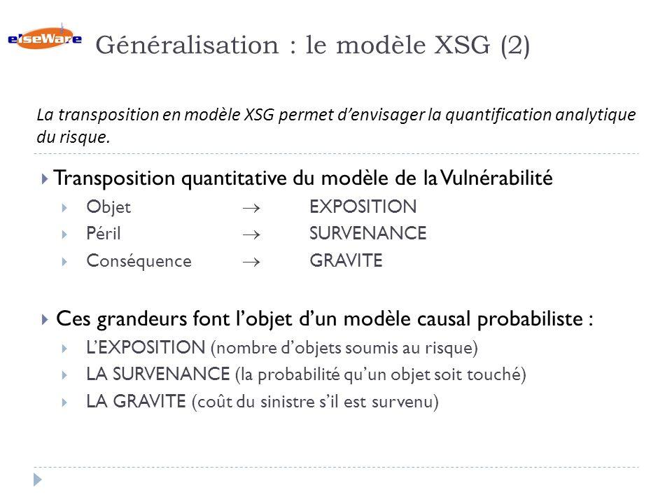 Généralisation : le modèle XSG (2)