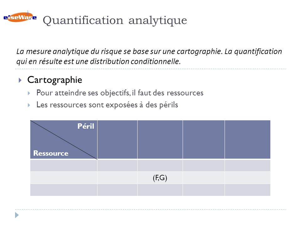 Quantification analytique