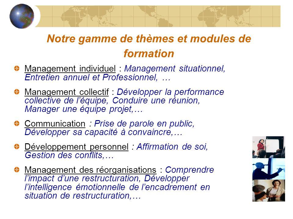 Notre gamme de thèmes et modules de formation