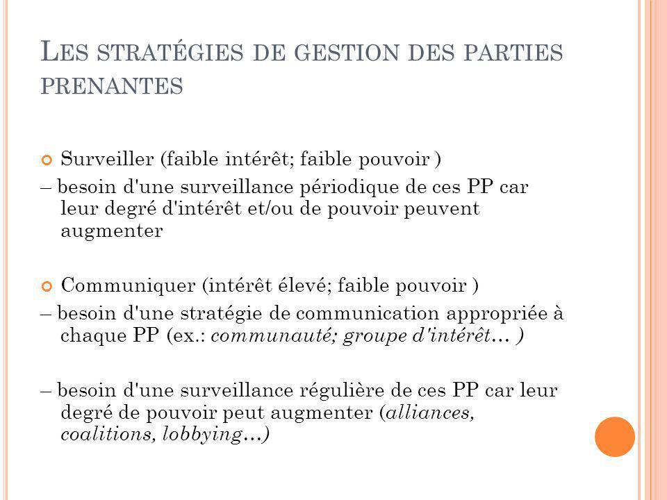 Les stratégies de gestion des parties prenantes