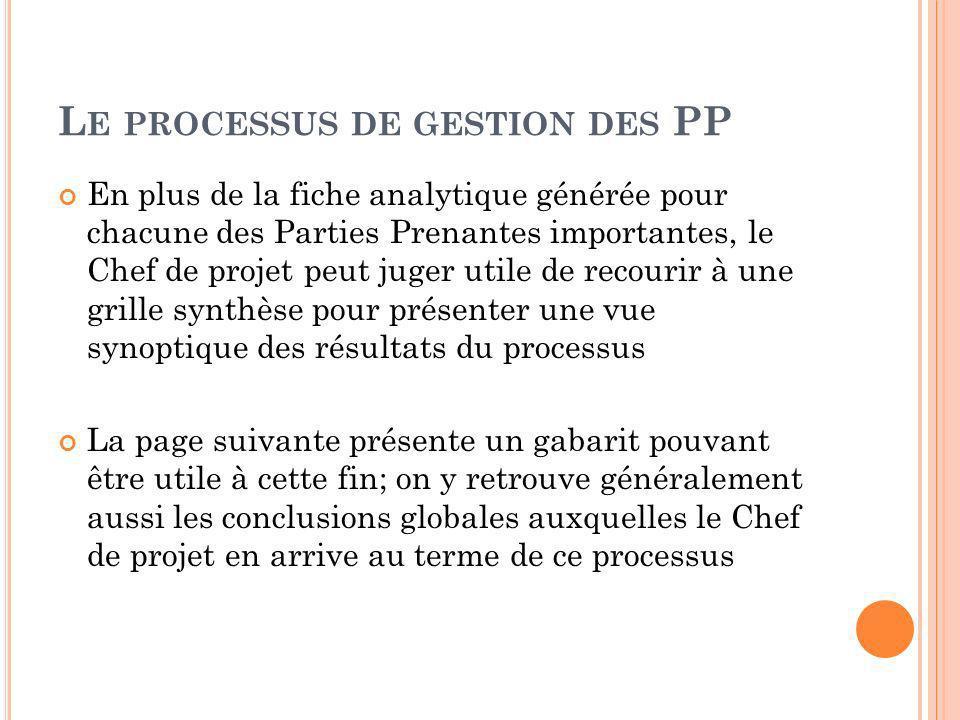 Le processus de gestion des PP