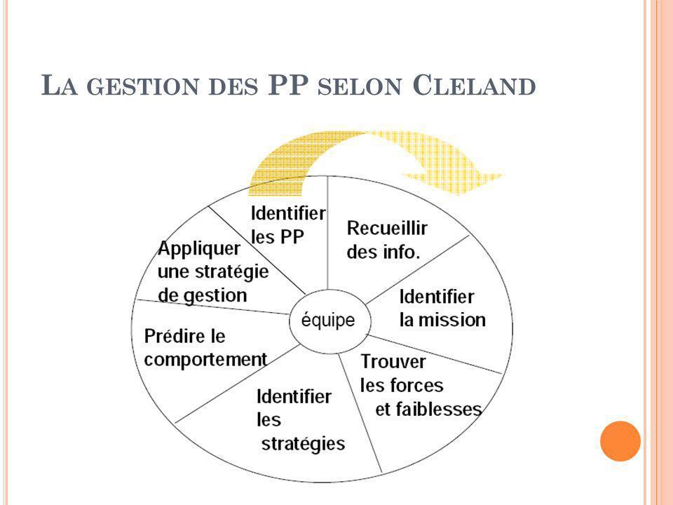 La gestion des PP selon Cleland