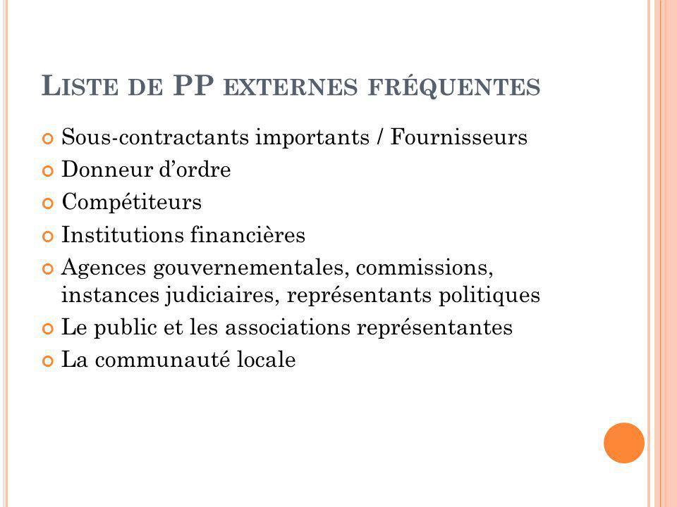 Liste de PP externes fréquentes