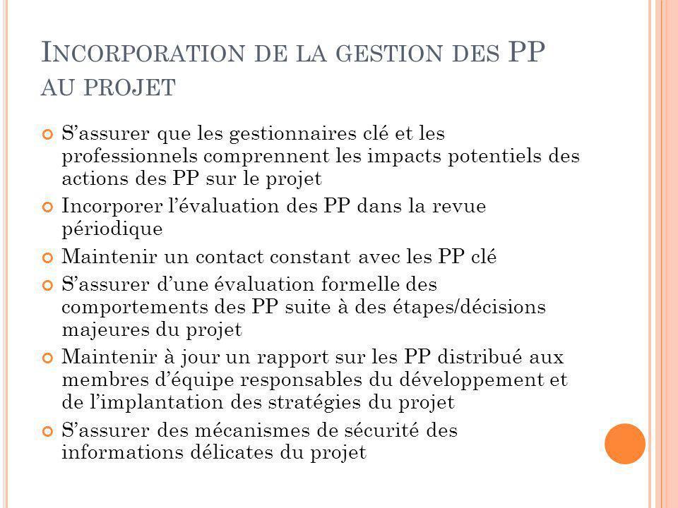 Incorporation de la gestion des PP au projet