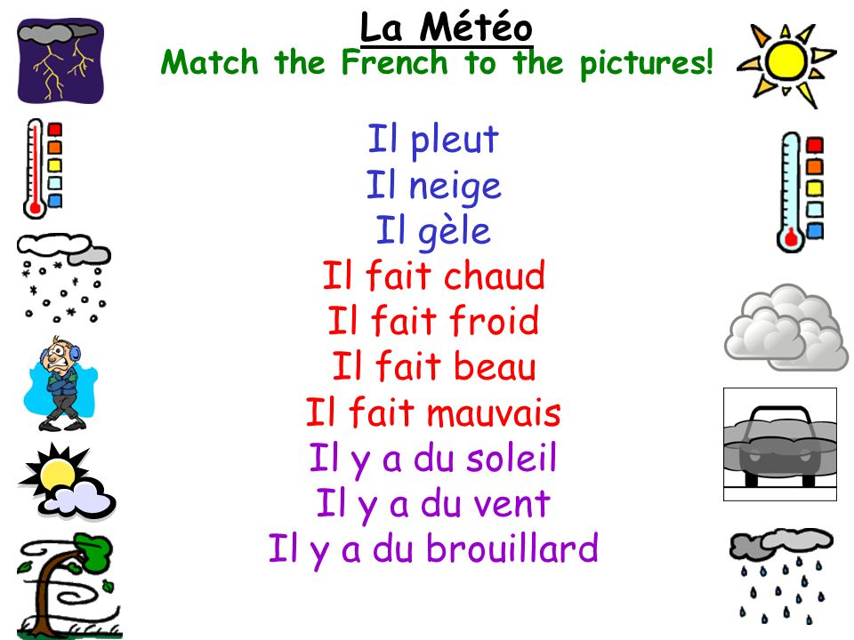 La Météo Match the French to the pictures!