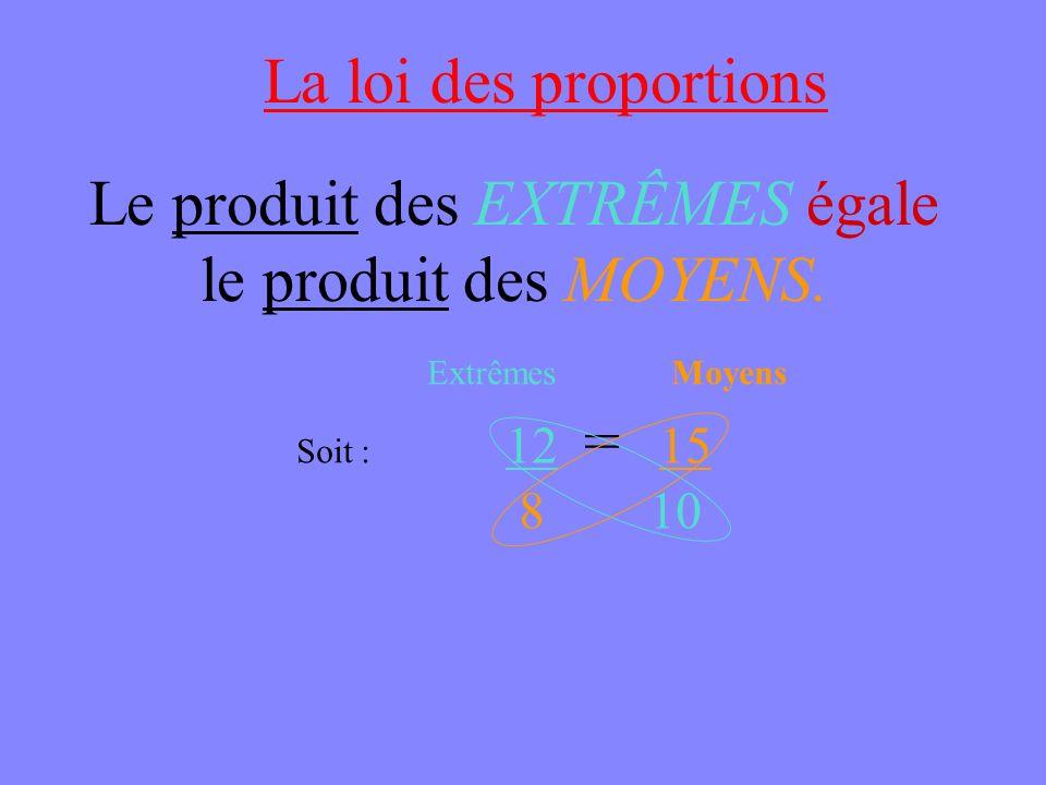 Le produit des EXTRÊMES égale le produit des MOYENS.