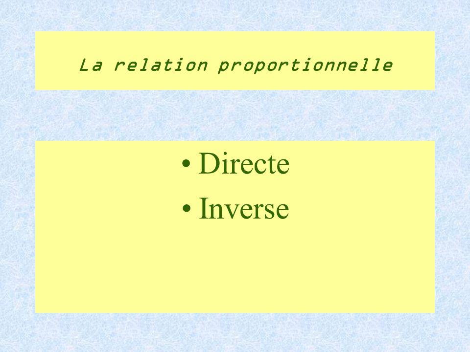 La relation proportionnelle